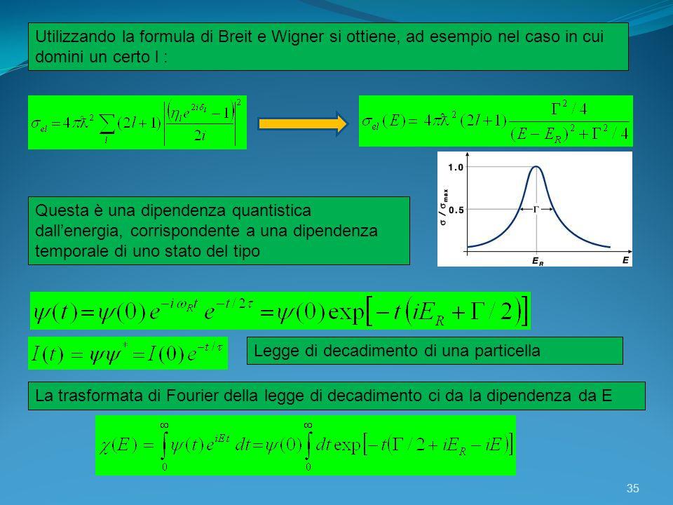 35 Utilizzando la formula di Breit e Wigner si ottiene, ad esempio nel caso in cui domini un certo l : Questa è una dipendenza quantistica dallenergia
