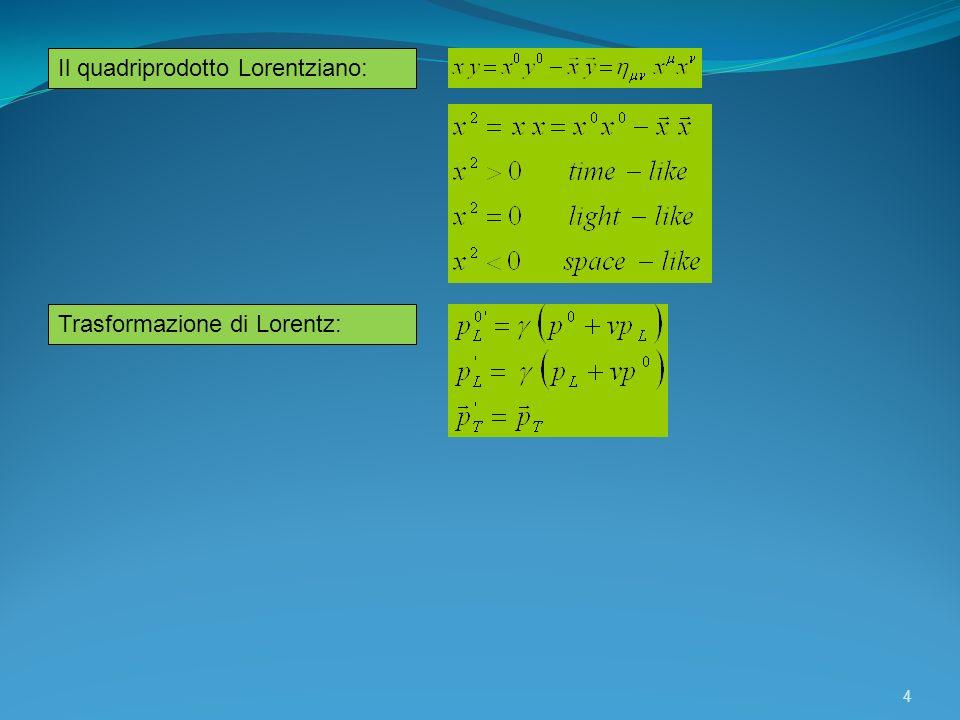 Il quadriprodotto Lorentziano: Trasformazione di Lorentz: 4