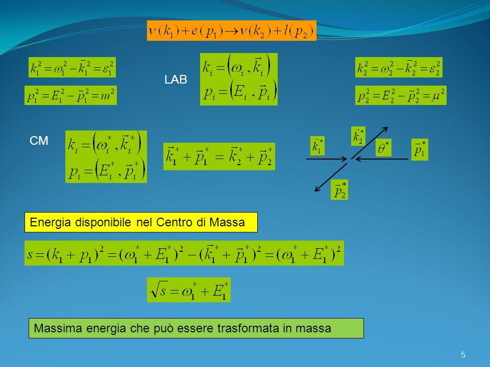In una situazione a targhetta fissa : 6 Alle alte energie (masse trascurabili) : In una situazione a un collider : Supponiamo che Alle alte energie (masse trascurabili) :