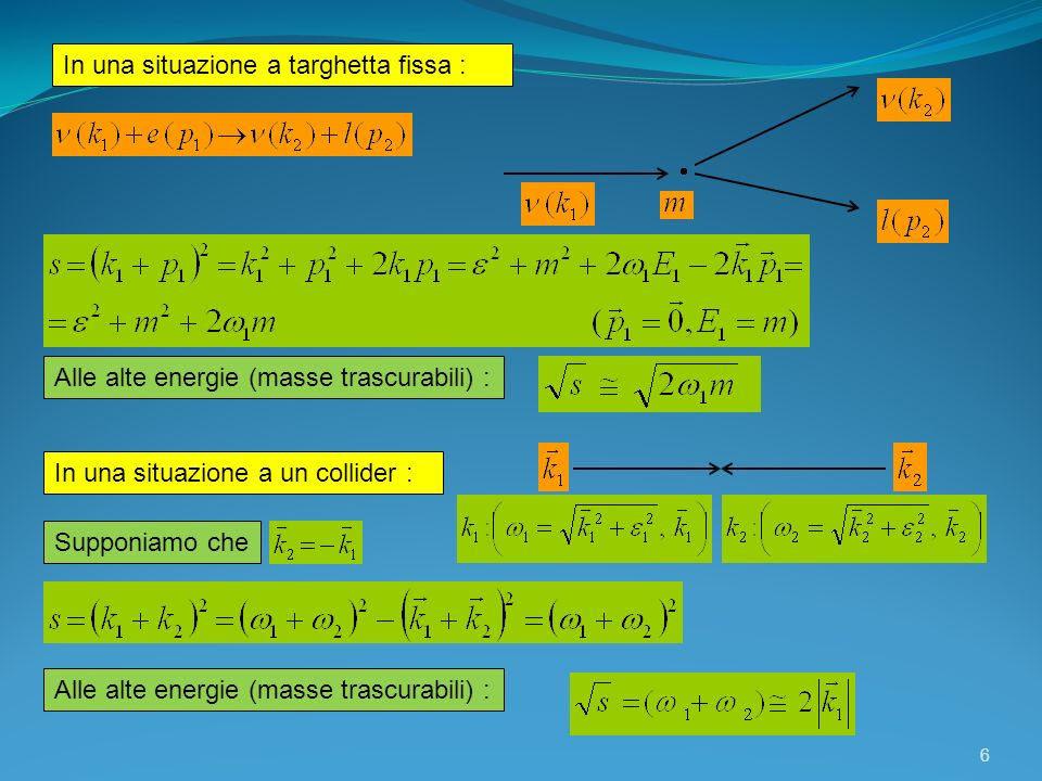 In una situazione a targhetta fissa : 6 Alle alte energie (masse trascurabili) : In una situazione a un collider : Supponiamo che Alle alte energie (m