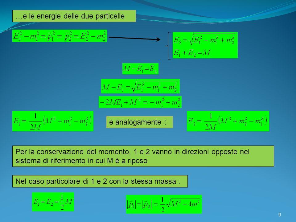 9 …e le energie delle due particelle e analogamente : Per la conservazione del momento, 1 e 2 vanno in direzioni opposte nel sistema di riferimento in