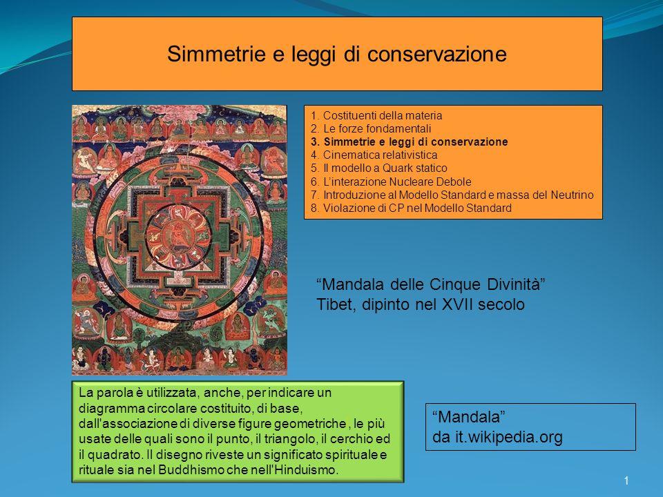 1. Costituenti della materia 2. Le forze fondamentali 3. Simmetrie e leggi di conservazione 4. Cinematica relativistica 5. Il modello a Quark statico