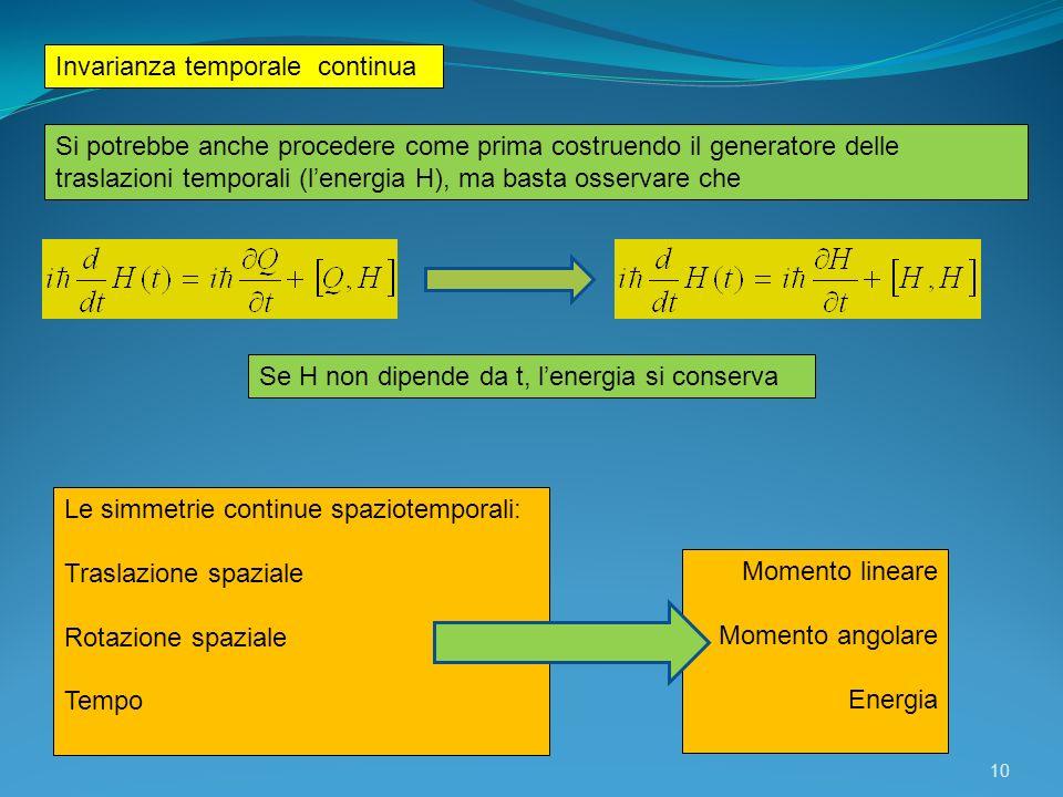 Invarianza temporale continua Si potrebbe anche procedere come prima costruendo il generatore delle traslazioni temporali (lenergia H), ma basta osser