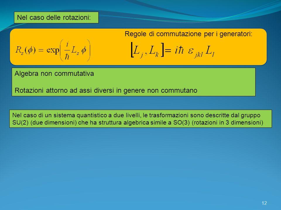 Nel caso delle rotazioni: Regole di commutazione per i generatori: Algebra non commutativa Rotazioni attorno ad assi diversi in genere non commutano N