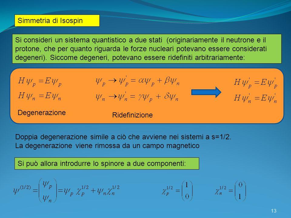 Simmetria di Isospin Si consideri un sistema quantistico a due stati (originariamente il neutrone e il protone, che per quanto riguarda le forze nucle