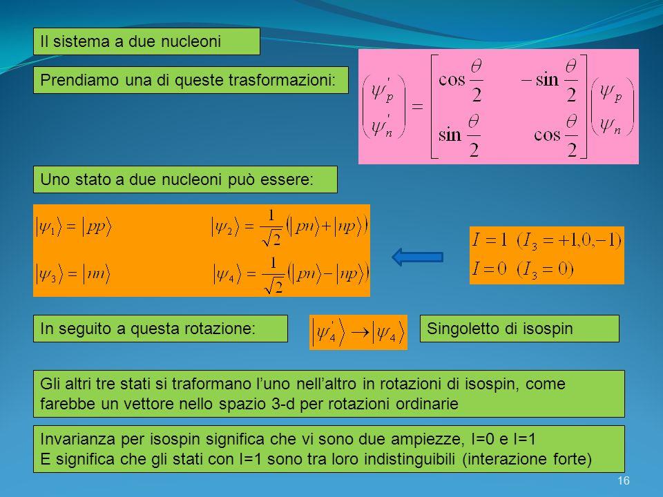 Il sistema a due nucleoni Prendiamo una di queste trasformazioni: Uno stato a due nucleoni può essere: In seguito a questa rotazione:Singoletto di iso