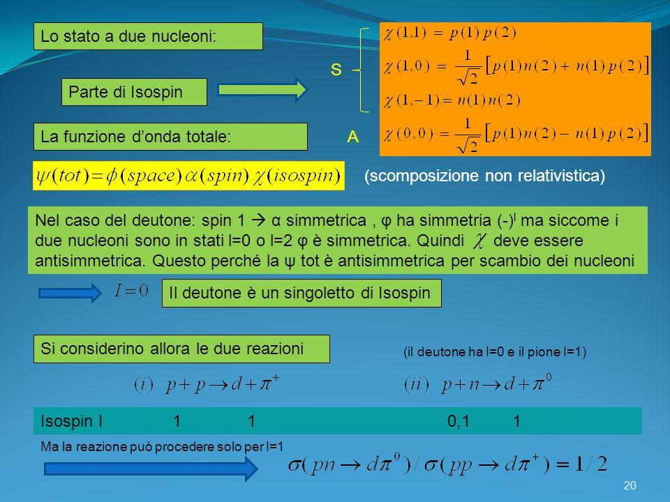 Lo stato a due nucleoni: S A La funzione donda totale: Parte di Isospin (scomposizione non relativistica) Nel caso del deutone: spin 1 α simmetrica, φ