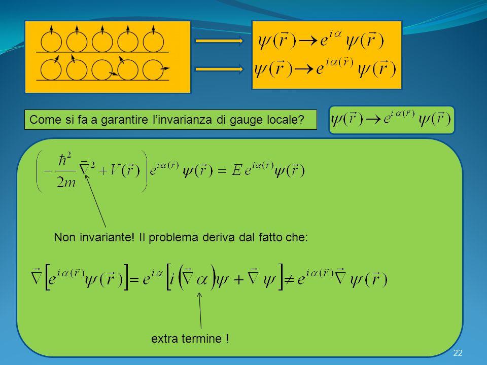 Come si fa a garantire linvarianza di gauge locale? Non invariante! Il problema deriva dal fatto che: extra termine ! 22
