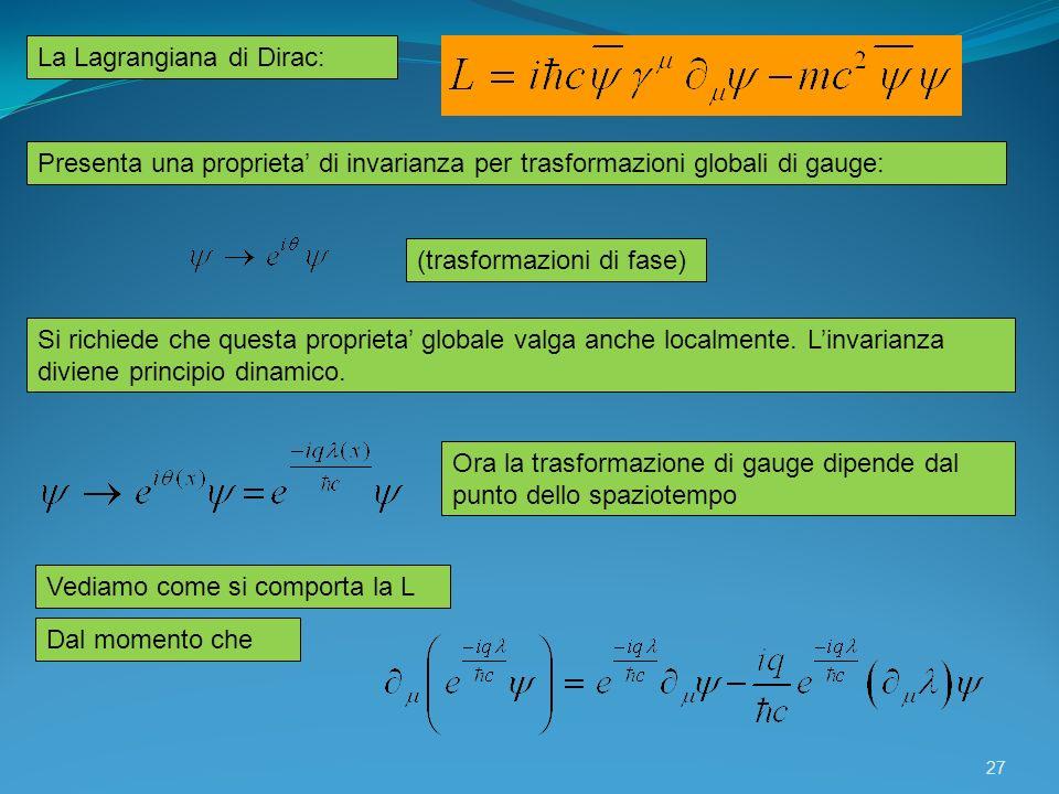 La Lagrangiana di Dirac: Presenta una proprieta di invarianza per trasformazioni globali di gauge: (trasformazioni di fase) Si richiede che questa pro