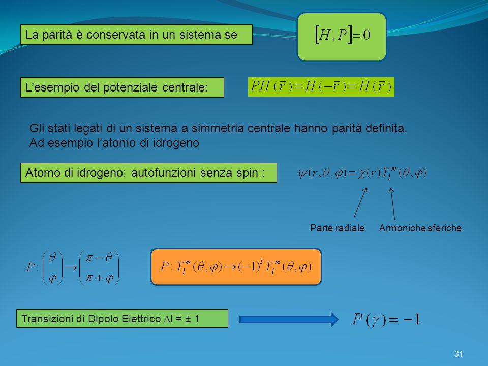La parità è conservata in un sistema se Lesempio del potenziale centrale: Gli stati legati di un sistema a simmetria centrale hanno parità definita. A