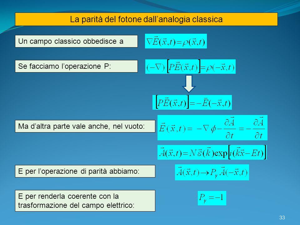 33 La parità del fotone dallanalogia classica Un campo classico obbedisce a Se facciamo loperazione P: Ma daltra parte vale anche, nel vuoto: E per lo