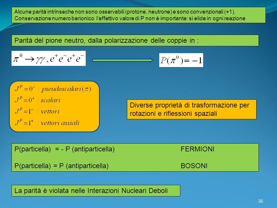 Alcune parità intrinseche non sono osservabili (protone, neutrone) e sono convenzionali (+1). Conservazione numero barionico leffettivo valore di P no
