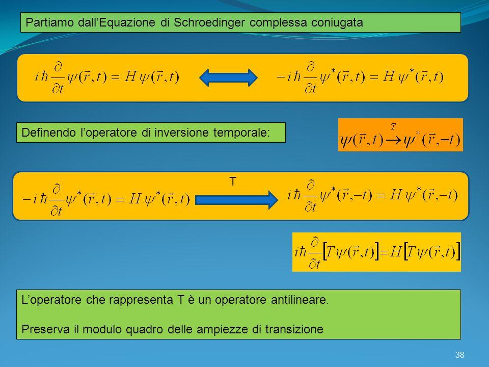 Definendo loperatore di inversione temporale: T Loperatore che rappresenta T è un operatore antilineare. Preserva il modulo quadro delle ampiezze di t
