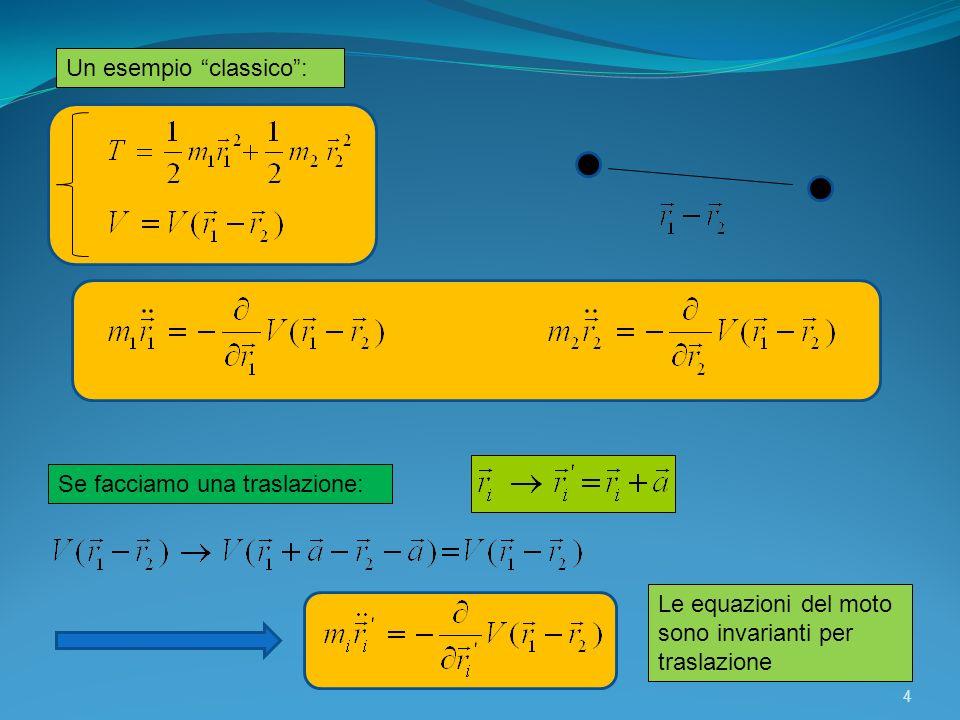 Un esempio classico: Se facciamo una traslazione: Le equazioni del moto sono invarianti per traslazione 4