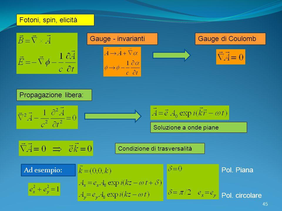 Fotoni, spin, elicità Gauge - invariantiGauge di Coulomb Propagazione libera: Soluzione a onde piane Ad esempio: Condizione di trasversalità 45 Pol. P