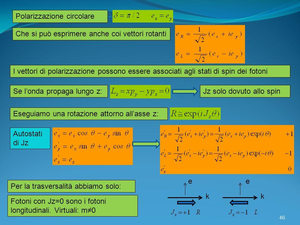 Polarizzazione circolare Che si può esprimere anche coi vettori rotanti I vettori di polarizzazione possono essere associati agli stati di spin dei fo