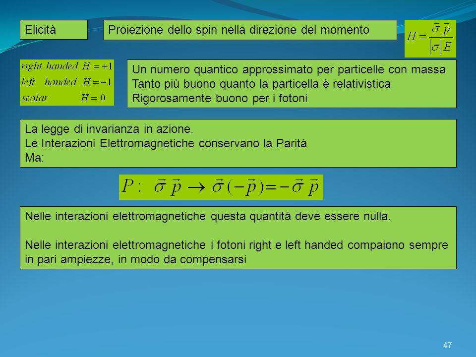 ElicitàProiezione dello spin nella direzione del momento Un numero quantico approssimato per particelle con massa Tanto più buono quanto la particella