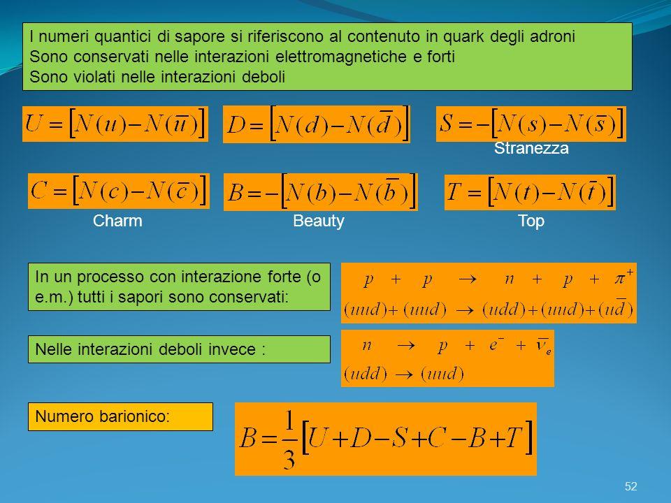 52 I numeri quantici di sapore si riferiscono al contenuto in quark degli adroni Sono conservati nelle interazioni elettromagnetiche e forti Sono viol