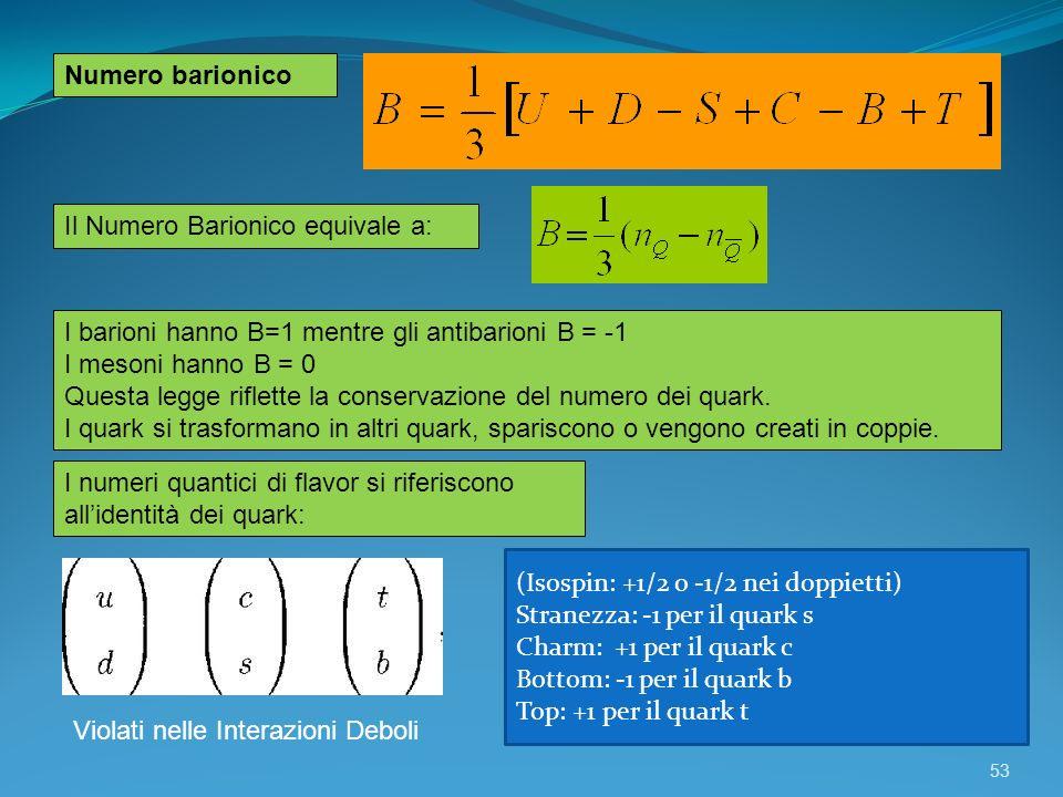 Il Numero Barionico equivale a: I barioni hanno B=1 mentre gli antibarioni B = -1 I mesoni hanno B = 0 Questa legge riflette la conservazione del nume
