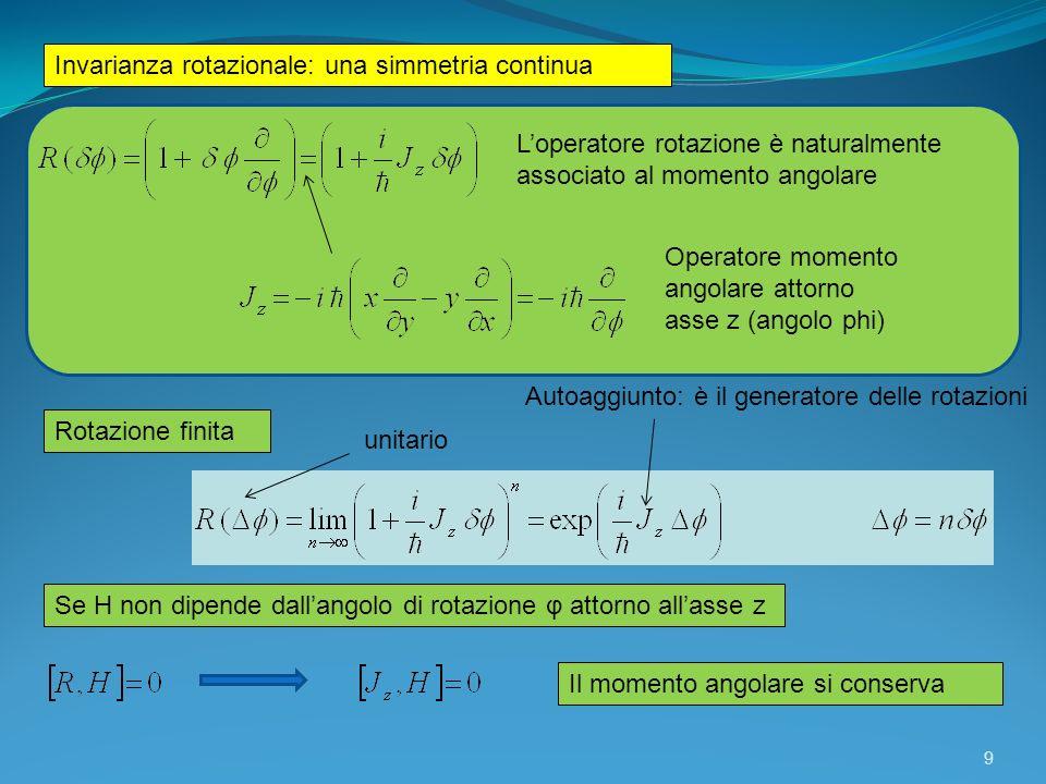 Invarianza temporale continua Si potrebbe anche procedere come prima costruendo il generatore delle traslazioni temporali (lenergia H), ma basta osservare che Se H non dipende da t, lenergia si conserva 10 Le simmetrie continue spaziotemporali: Traslazione spaziale Rotazione spaziale Tempo Momento lineare Momento angolare Energia