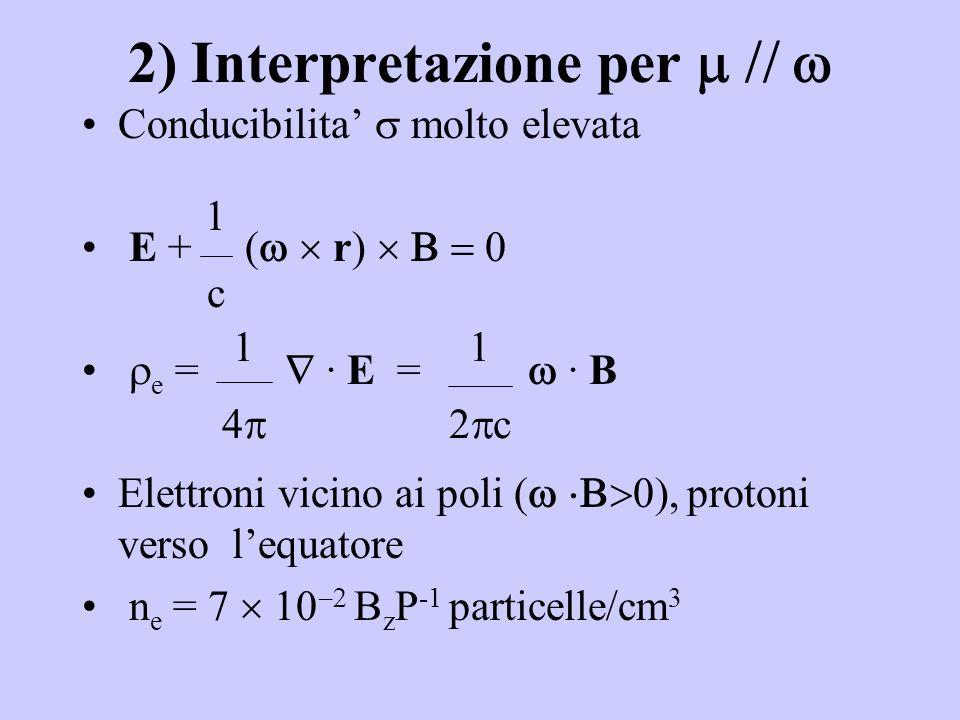 2) Interpretazione per Conducibilita molto elevata E + ( r) e = · E = · B Elettroni vicino ai poli protoni verso lequatore n e = 7 z P -1 particelle/cm 3 1c1c 1 4 1 2 c
