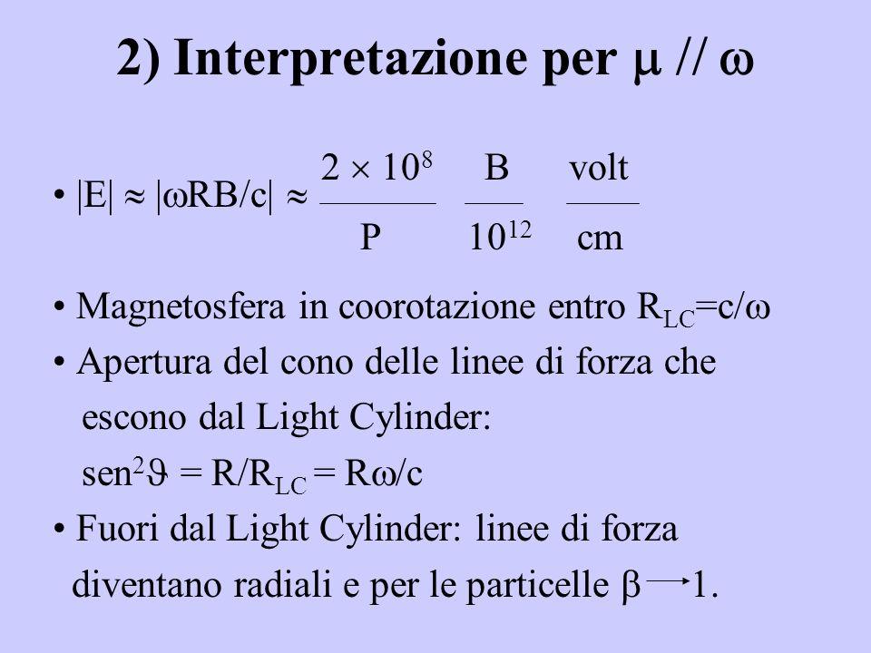 2) Interpretazione per |E| | RB/c| Magnetosfera in coorotazione entro R LC =c/ Apertura del cono delle linee di forza che escono dal Light Cylinder: sen 2 = R/R LC = R /c Fuori dal Light Cylinder: linee di forza diventano radiali e per le particelle 1.