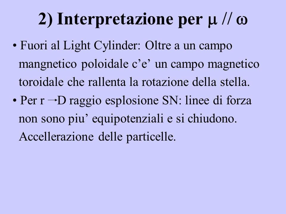 2) Interpretazione per Fuori al Light Cylinder: Oltre a un campo mangnetico poloidale ce un campo magnetico toroidale che rallenta la rotazione della stella.