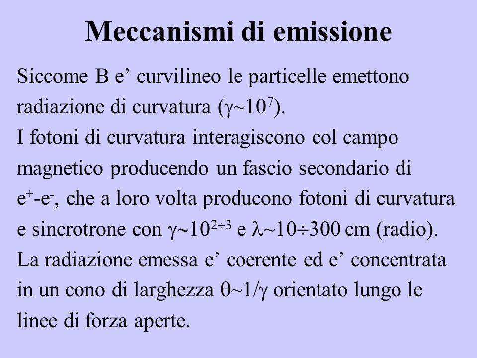 Meccanismi di emissione Siccome B e curvilineo le particelle emettono radiazione di curvatura ( ~10 7 ).