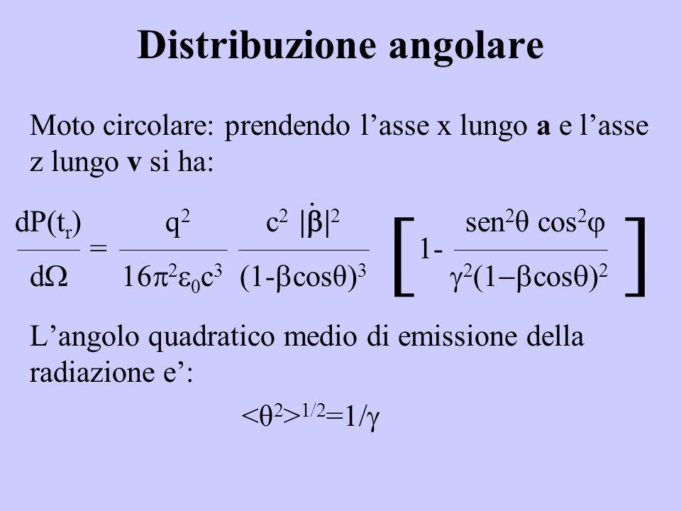 Distribuzione angolare Moto circolare: prendendo lasse x lungo a e lasse z lungo v si ha: = 1- Langolo quadratico medio di emissione della radiazione e: 1/2 =1/ dP(t r ) q 2 c 2 2 sen 2 θ cos 2 d c 3 (1- cosθ) 3 cos · [ ]