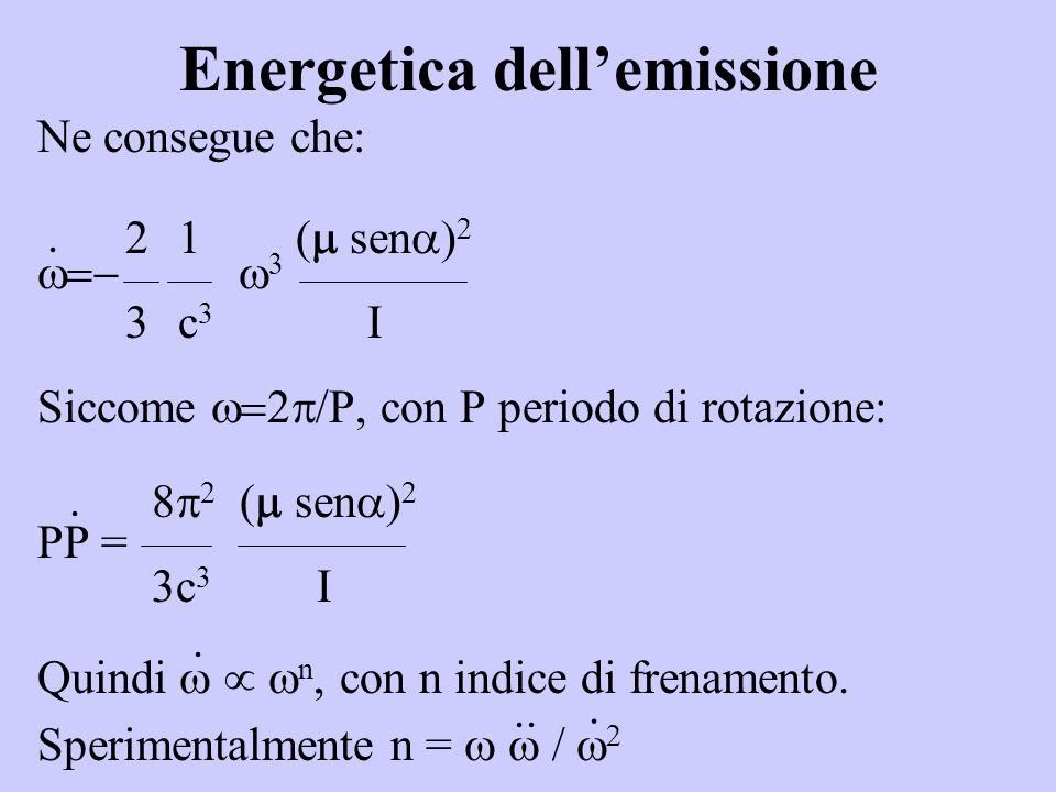 Energetica dellemissione Ne consegue che: Siccome P, con P periodo di rotazione: PP = Quindi n, con n indice di frenamento.