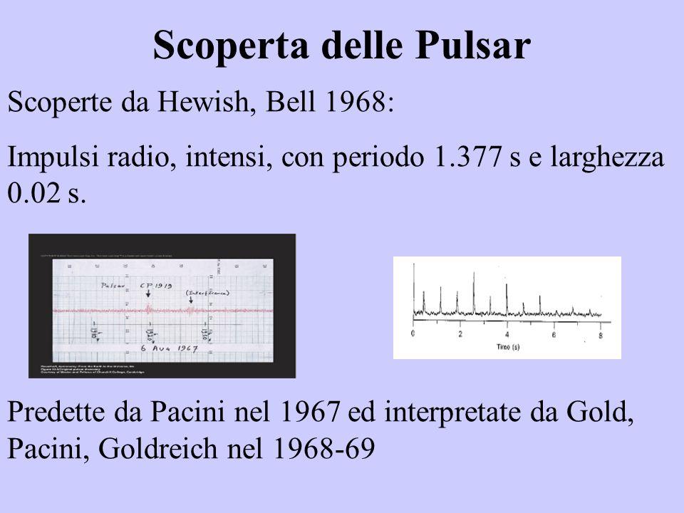 Scoperta delle Pulsar Scoperte da Hewish, Bell 1968: Impulsi radio, intensi, con periodo 1.377 s e larghezza 0.02 s.
