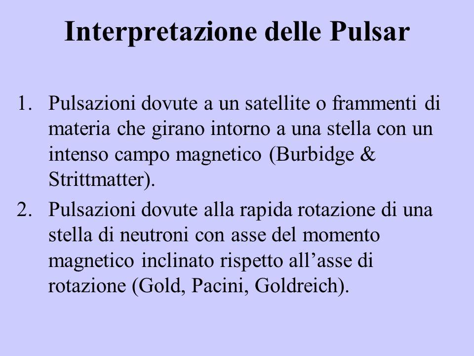 Interpretazione delle Pulsar 1.Pulsazioni dovute a un satellite o frammenti di materia che girano intorno a una stella con un intenso campo magnetico (Burbidge & Strittmatter).
