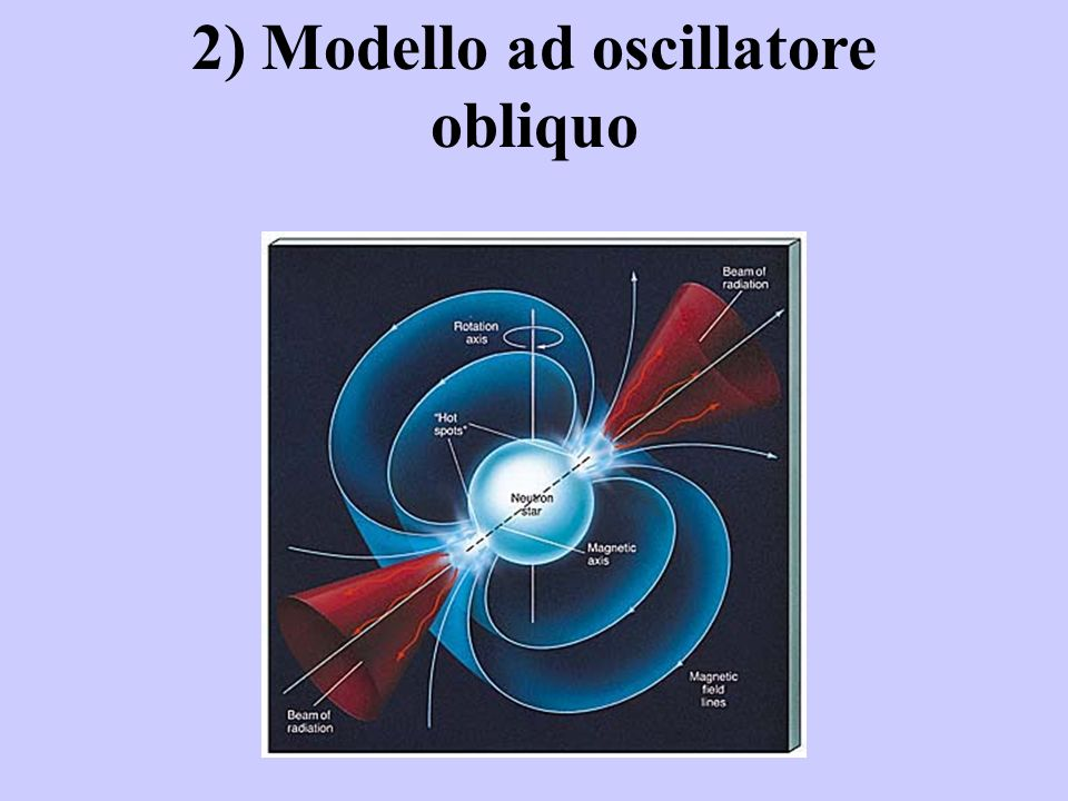 Grandezze fisiche derivate Eta delle pulsar: Campo magnetico superficiale: B = PP P 2P · 3c 3 I ½ 8 R · ( )