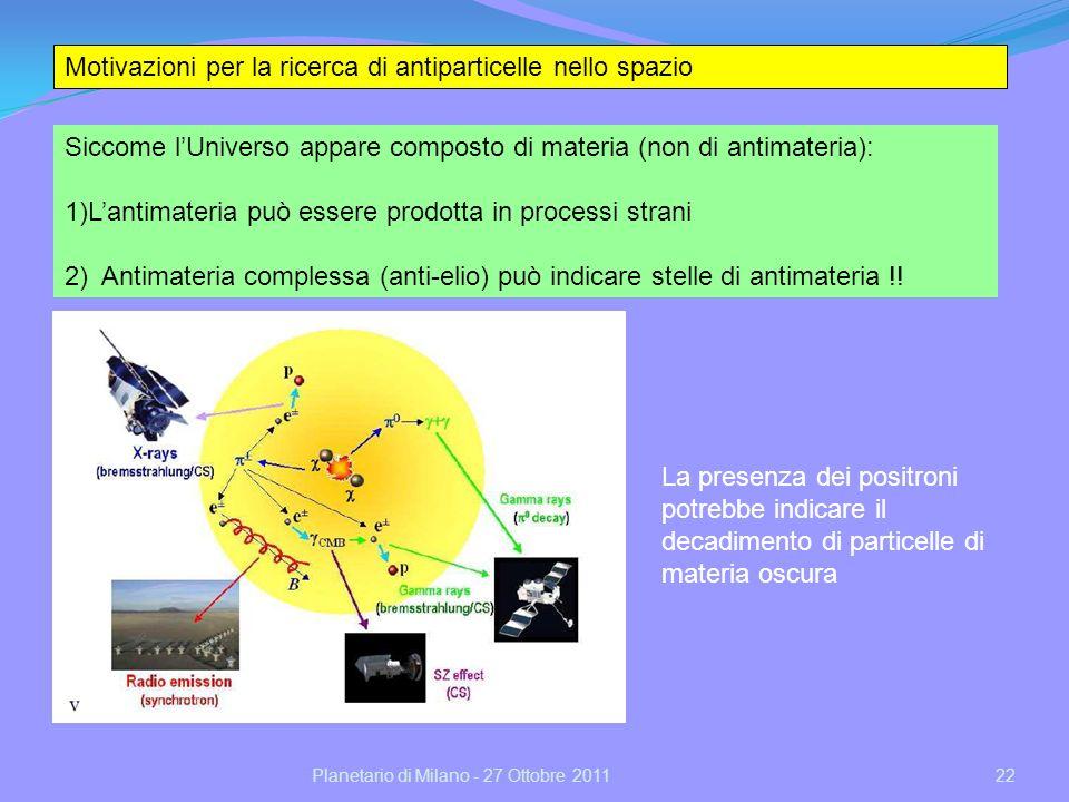 22Planetario di Milano - 27 Ottobre 2011 Motivazioni per la ricerca di antiparticelle nello spazio Siccome lUniverso appare composto di materia (non di antimateria): 1)Lantimateria può essere prodotta in processi strani 2) Antimateria complessa (anti-elio) può indicare stelle di antimateria !.