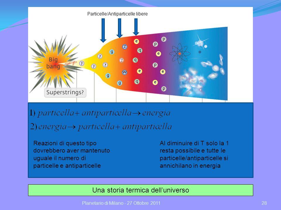 28Planetario di Milano - 27 Ottobre 2011 Una storia termica delluniverso Particelle/Antiparticelle libere Reazioni di questo tipo dovrebbero aver mantenuto uguale il numero di particelle e antiparticelle Al diminuire di T solo la 1 resta possibile e tutte le particelle/antiparticelle si annichilano in energia