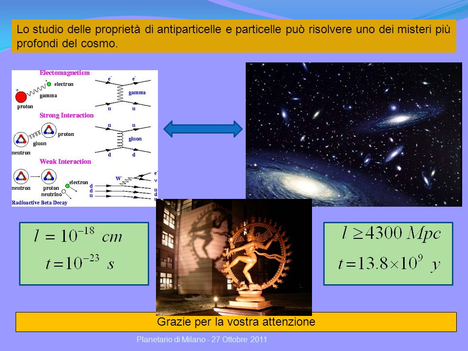 Planetario di Milano - 27 Ottobre 2011 Lo studio delle proprietà di antiparticelle e particelle può risolvere uno dei misteri più profondi del cosmo.