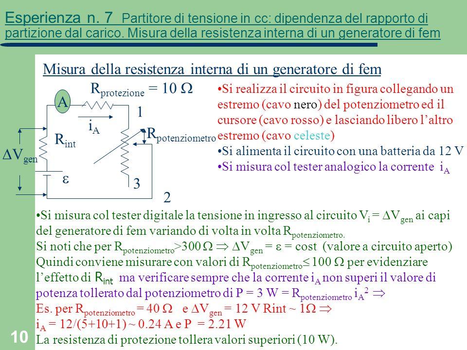 10 Esperienza n. 7 Partitore di tensione in cc: dipendenza del rapporto di partizione dal carico. Misura della resistenza interna di un generatore di
