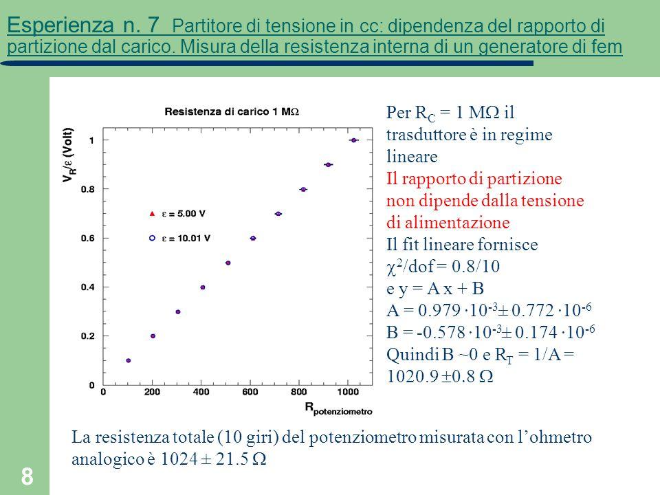 8 Esperienza n. 7 Partitore di tensione in cc: dipendenza del rapporto di partizione dal carico. Misura della resistenza interna di un generatore di f