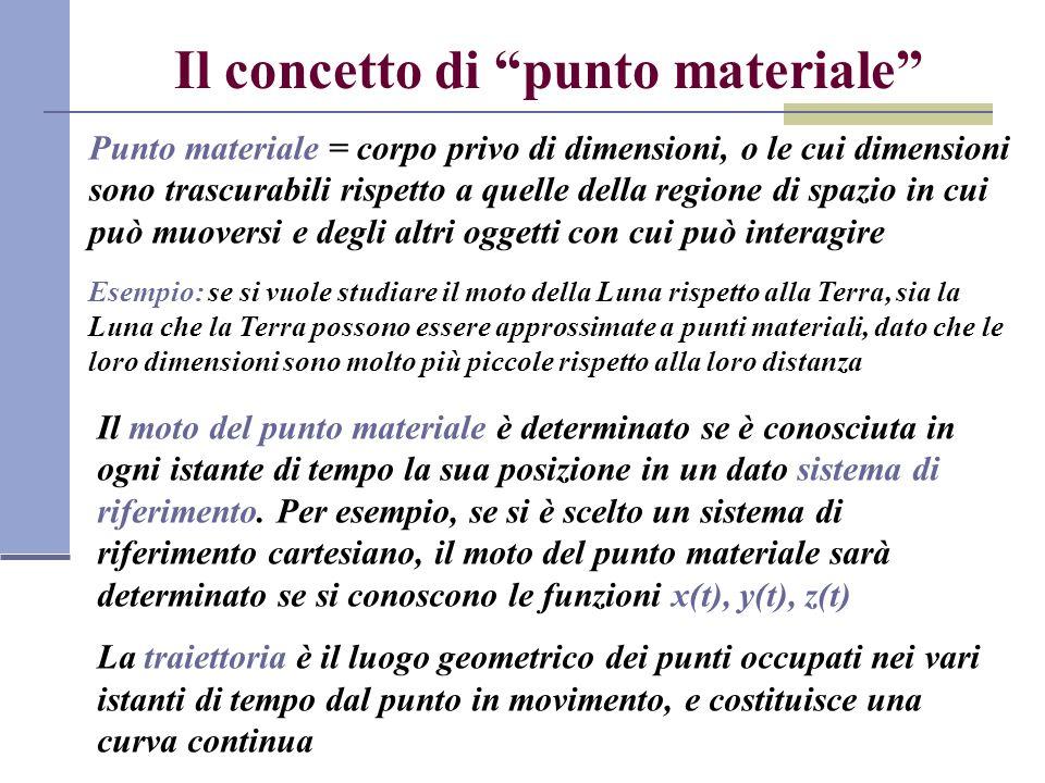 Il concetto di punto materiale Punto materiale = corpo privo di dimensioni, o le cui dimensioni sono trascurabili rispetto a quelle della regione di s
