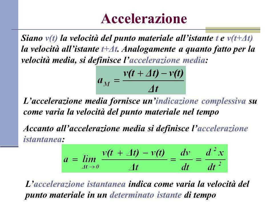 Accelerazione Siano v(t) la velocità del punto materiale allistante t e v(t+Δt) la velocità allistante t+Δt. Analogamente a quanto fatto per la veloci