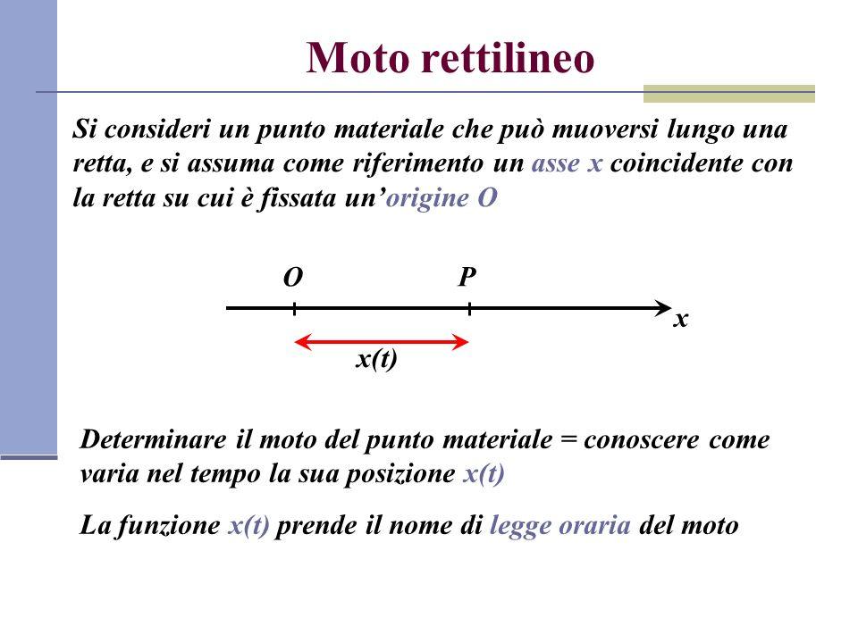 Moto rettilineo Si consideri un punto materiale che può muoversi lungo una retta, e si assuma come riferimento un asse x coincidente con la retta su c