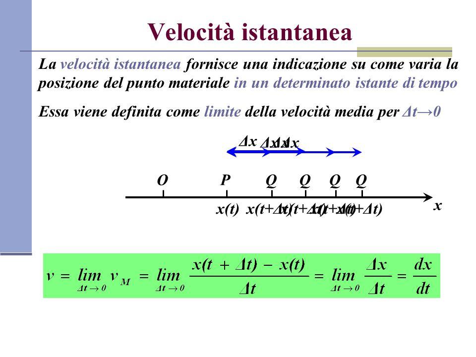 Velocità istantanea La velocità istantanea fornisce una indicazione su come varia la posizione del punto materiale in un determinato istante di tempo