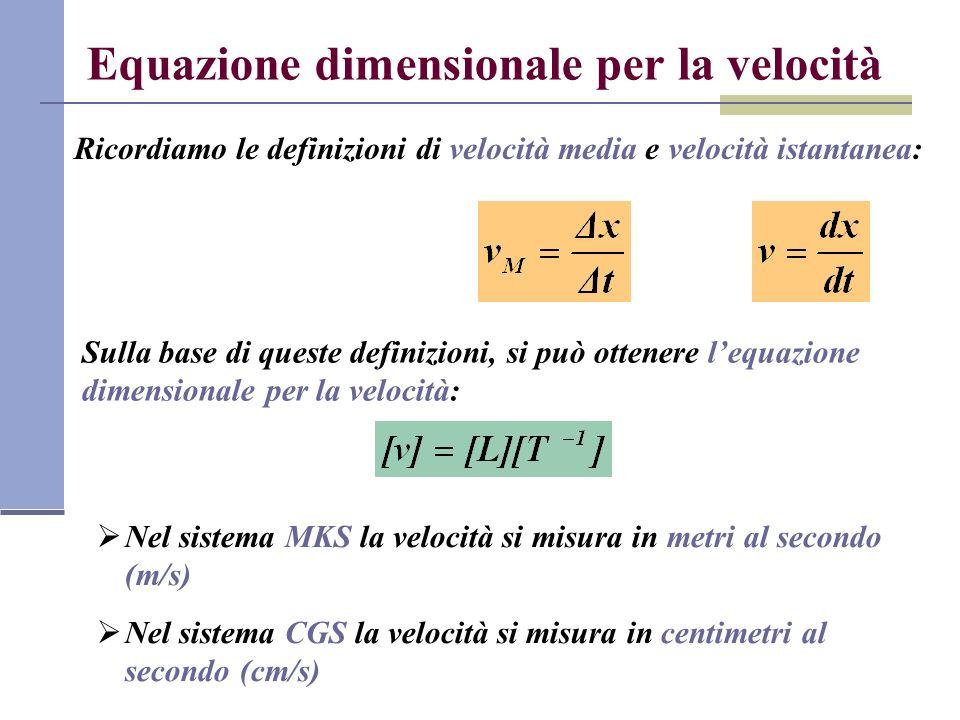 Equazione dimensionale per la velocità Ricordiamo le definizioni di velocità media e velocità istantanea: Sulla base di queste definizioni, si può ott