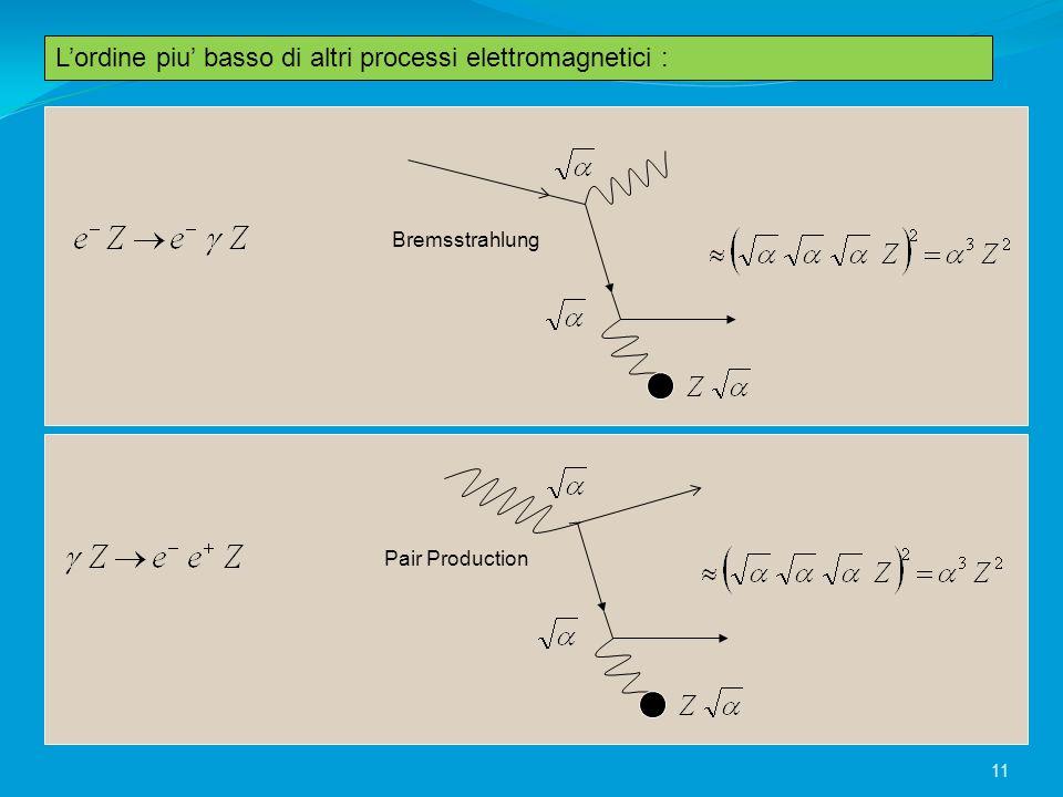Lordine piu basso di altri processi elettromagnetici : BremsstrahlungPair Production 11