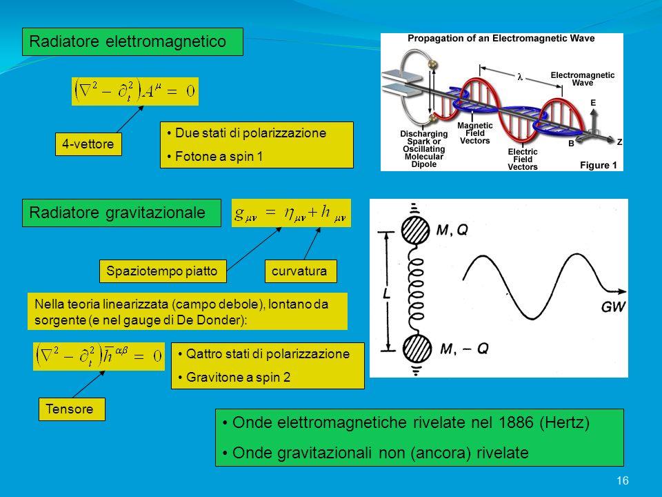 Radiatore elettromagnetico Nella teoria linearizzata (campo debole), lontano da sorgente (e nel gauge di De Donder): Radiatore gravitazionale 4-vettor