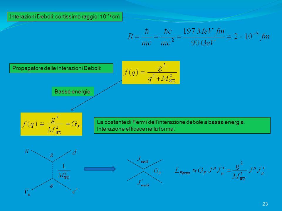 Interazioni Deboli: cortissimo raggio: 10 -18 cm Propagatore delle Interazioni Deboli: Basse energie La costante di Fermi dellinterazione debole a bas