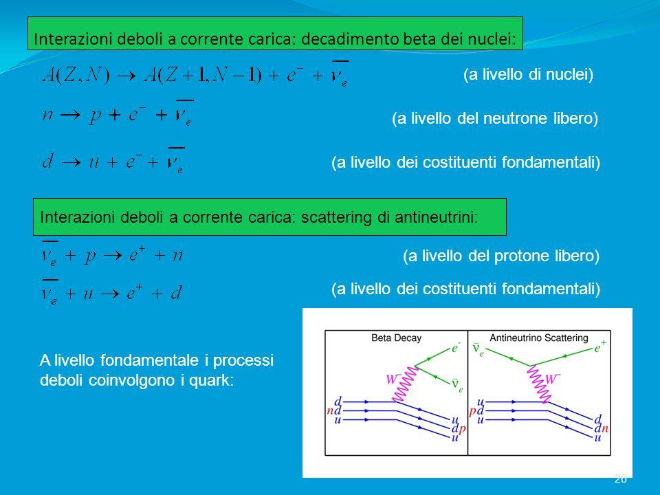Interazioni deboli a corrente carica: decadimento beta dei nuclei: (a livello di nuclei) (a livello del neutrone libero) A livello fondamentale i proc
