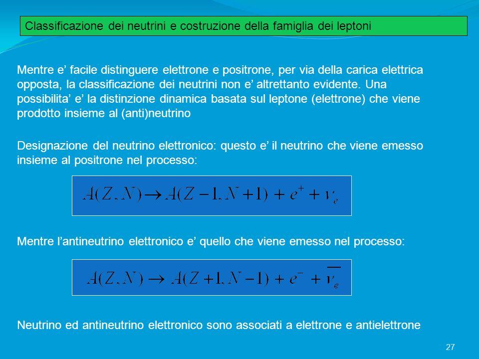 Designazione del neutrino elettronico: questo e il neutrino che viene emesso insieme al positrone nel processo: Mentre lantineutrino elettronico e que
