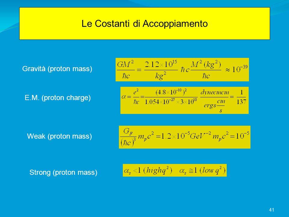 Le Costanti di Accoppiamento Gravità (proton mass) E.M. (proton charge) Weak (proton mass) Strong (proton mass) 41