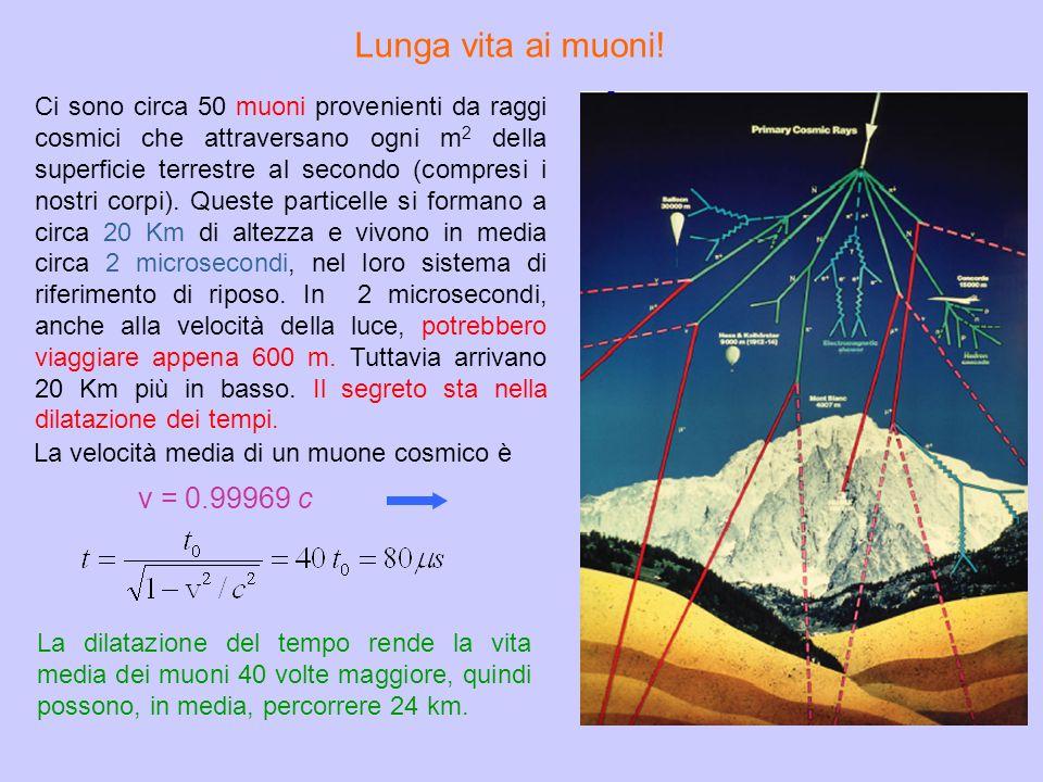 Ci sono circa 50 muoni provenienti da raggi cosmici che attraversano ogni m 2 della superficie terrestre al secondo (compresi i nostri corpi). Queste